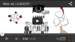 Video: Was ist LEADER